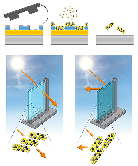Illustration showing the use of nanorods in a smart window